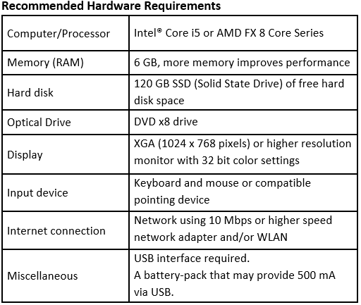 System Requirements PREMIUM TECH TOOL - Hardware and software requirements
