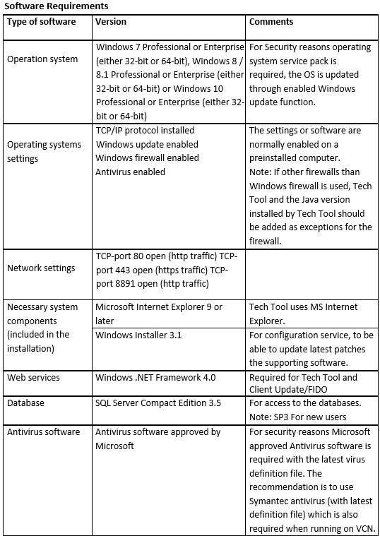 windows xp black edition 32 bit iso free download